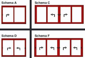 Hefschuifpuien kunnen 2-delig, 3-delig of 4-delig worden uitgevoerd. In deze afbeelding is de twee en vierdelige te zien. Meerdere combinaties met kunststof schuifpuien zijn ook mogelijk, voor een betaalbare prijs.