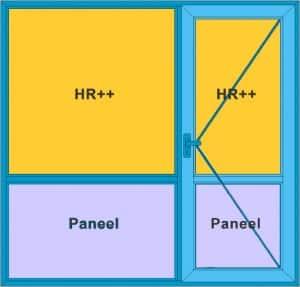 Voorbeeld 3 met prijzen voor kunststof kozijnen voor het dichtmaken van een garage. Rechts een achterdeur, loopdeur ofwel buitendeur met onder een borstwering, link vast HR++ isolatieglas boven en een borstweringpaneel onder.