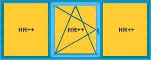 Kunststof kozijn met 3 gelijke delen over de breedte verdeeld, in het midden een draaikiep raam